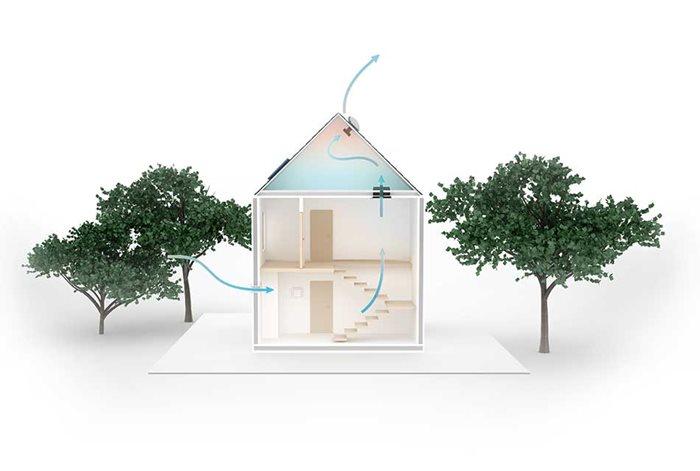 บ้านเย็นประหยัดพลังงาน